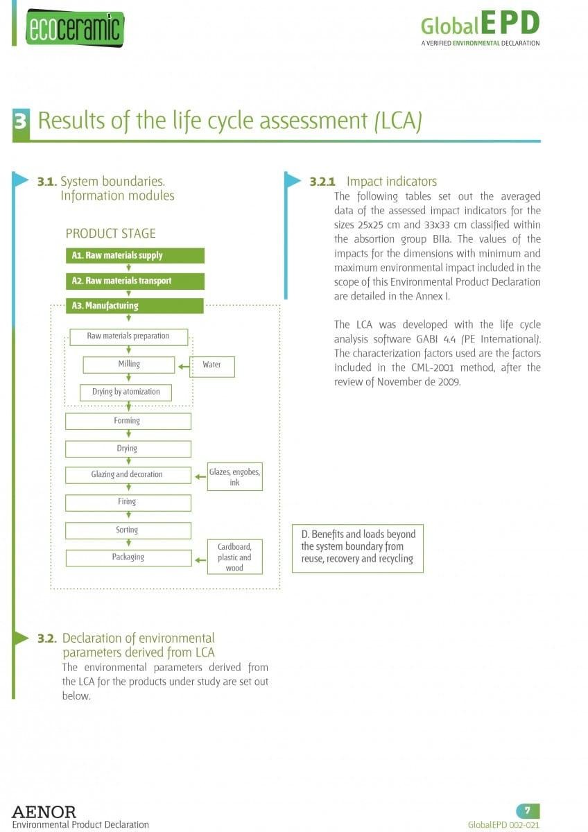 GlobalEDP 002-021 ENG ECOCERAMIC-7