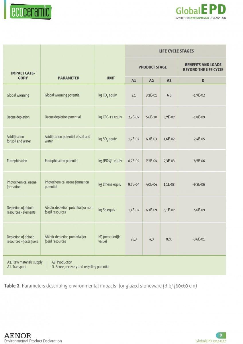 GlobalEDP 002-022 ENG ECOCERAMIC-9
