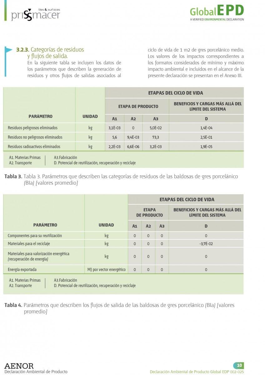 GlobalEDP 002-025 PRISSMACER-10