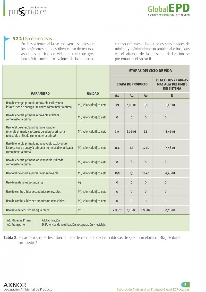 GlobalEDP 002-025 PRISSMACER-9