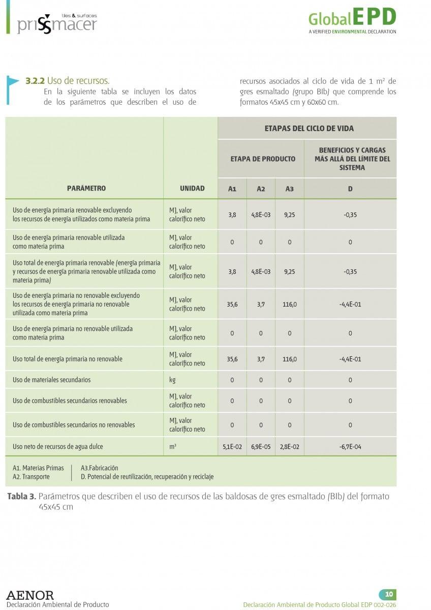 GlobalEDP 002-026 PRISSMACER-10