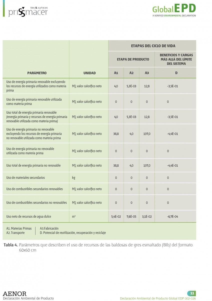 GlobalEDP 002-026 PRISSMACER-11