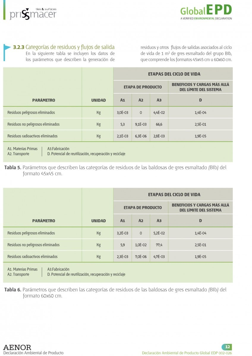 GlobalEDP 002-026 PRISSMACER-12