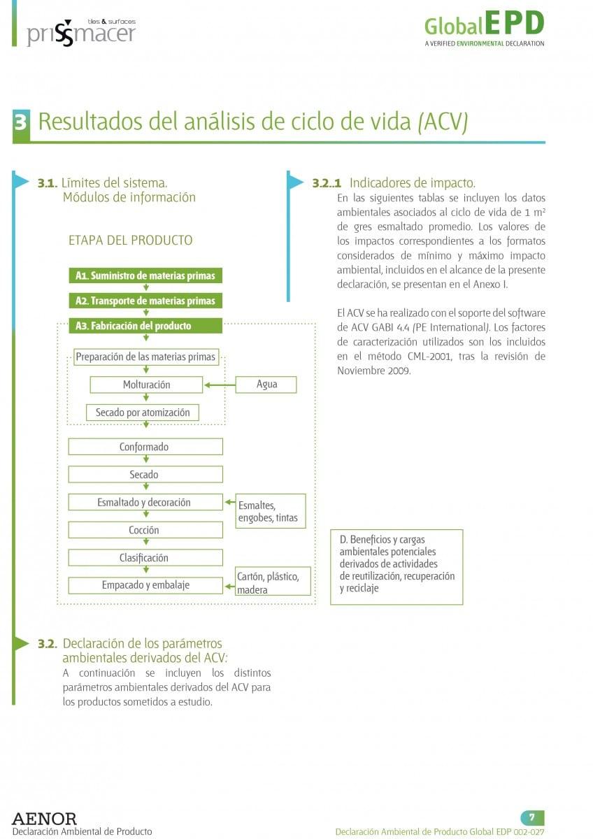 GlobalEDP 002-027 PRISSMACER-7