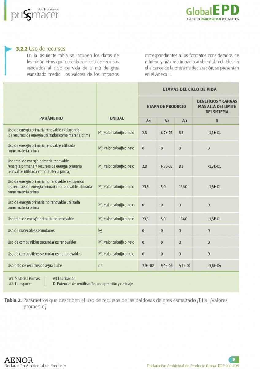 GlobalEDP 002-027 PRISSMACER-9